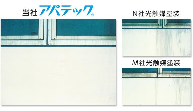 アルミパネル塗布比較(80日後)
